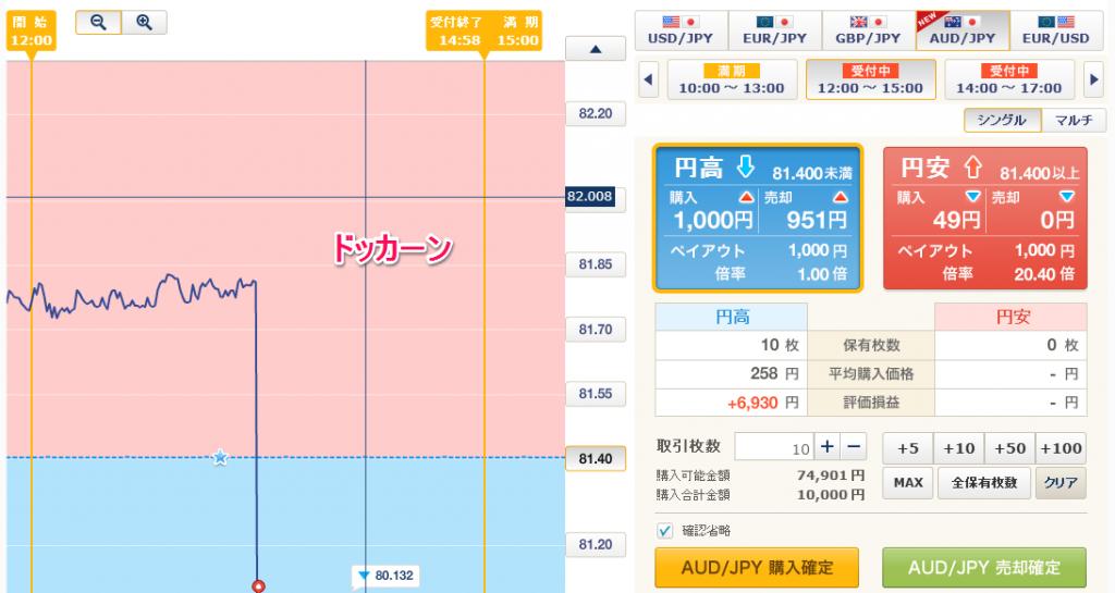 豪中銀政策金利指標